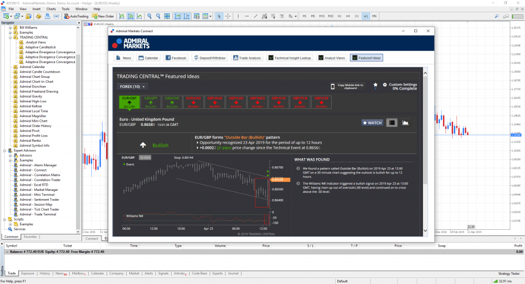 Admiral Markets Recenze: Trading Central